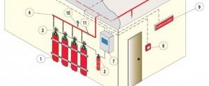 impianti_antincendio-antincendiomaster.it